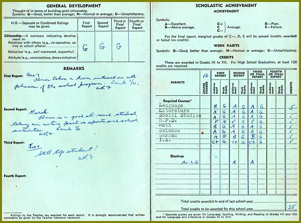 Elmer Wiens' Report Card